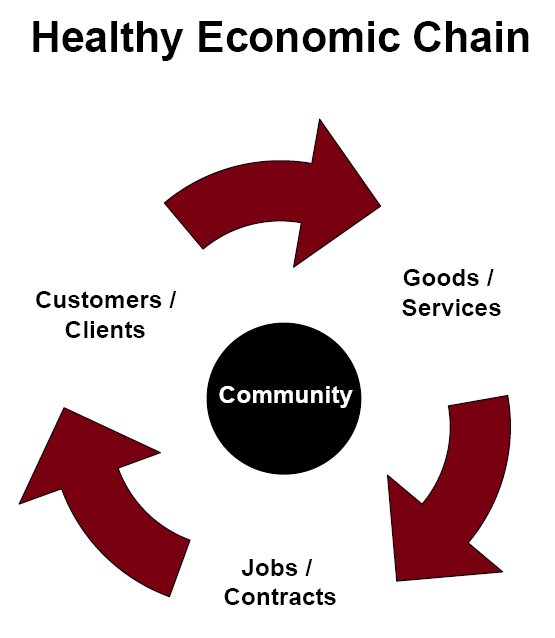 healthychain